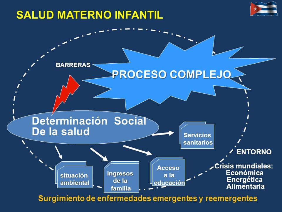 PROCESO COMPLEJO Determinación Social De la salud BARRERAS situaciónambiental Acceso a la educación Servicios sanitarios ENTORNO SALUD MATERNO INFANTI