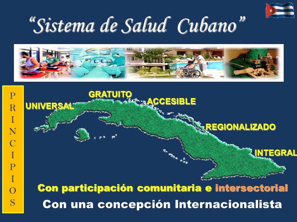 Sistema de Salud Cubano UNIVERSAL GRATUITO ACCESIBLE REGIONALIZADO INTEGRAL Con participación comunitaria e intersectorial Con participación comunitar