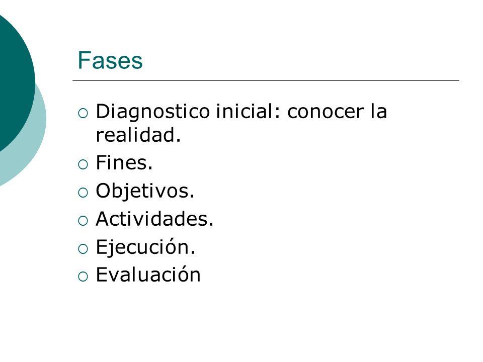 Fases Diagnostico inicial: conocer la realidad. Fines. Objetivos. Actividades. Ejecución. Evaluación
