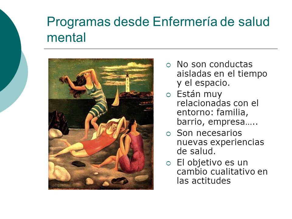 Programas desde Enfermería de salud mental No son conductas aisladas en el tiempo y el espacio. Están muy relacionadas con el entorno: familia, barrio