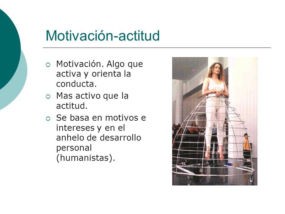 Motivación-actitud Motivación. Algo que activa y orienta la conducta. Mas activo que la actitud. Se basa en motivos e intereses y en el anhelo de desa