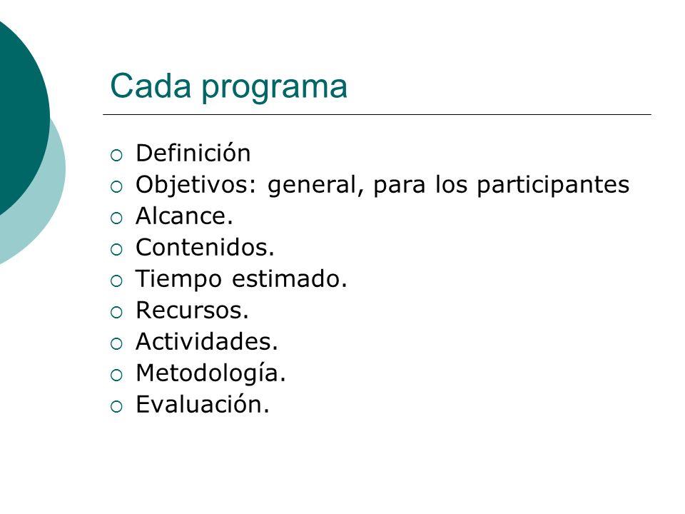 Cada programa Definición Objetivos: general, para los participantes Alcance. Contenidos. Tiempo estimado. Recursos. Actividades. Metodología. Evaluaci