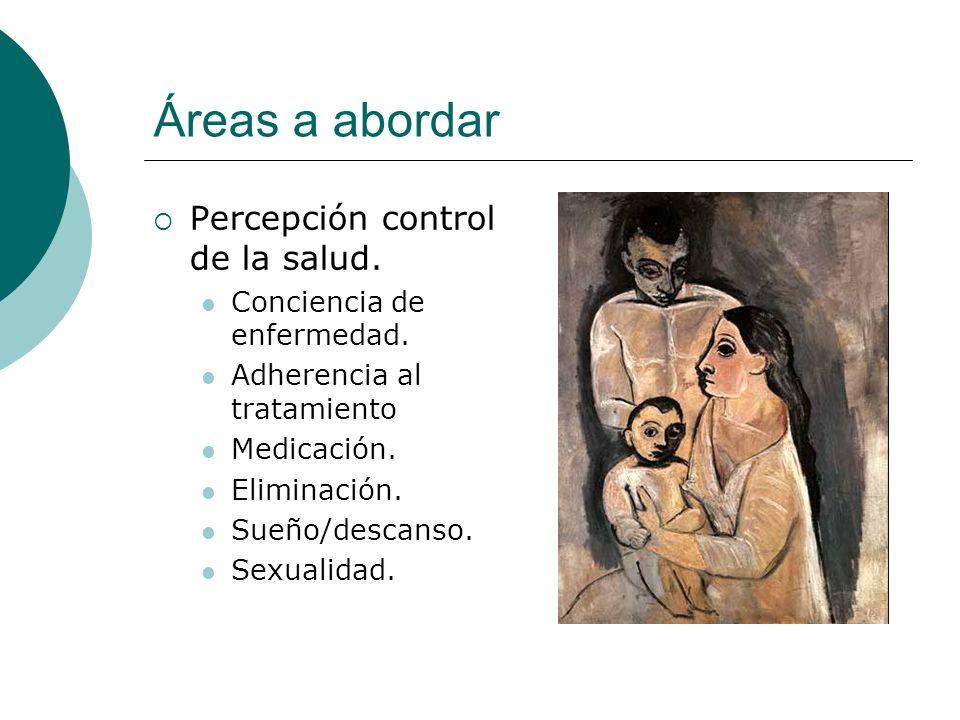 Áreas a abordar Percepción control de la salud. Conciencia de enfermedad. Adherencia al tratamiento Medicación. Eliminación. Sueño/descanso. Sexualida