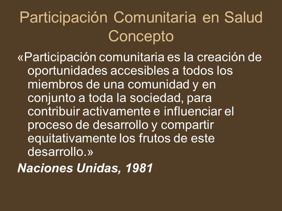 Participación Comunitaria en Salud Concepto «Participación comunitaria es la creación de oportunidades accesibles a todos los miembros de una comunida