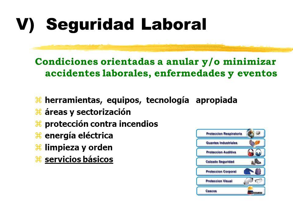 V) Seguridad Laboral Condiciones orientadas a anular y/o minimizar accidentes laborales, enfermedades y eventos herramientas, equipos, tecnología apropiada áreas y sectorización protección contra incendios energía eléctrica limpieza y orden servicios básicos