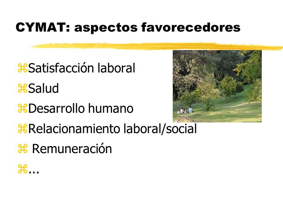 CYMAT: aspectos favorecedores Satisfacción laboral Salud Desarrollo humano Relacionamiento laboral/social Remuneración...