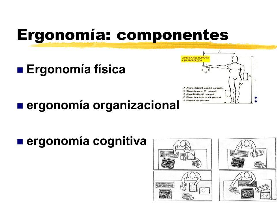 Ergonomía: componentes Ergonomía física ergonomía organizacional ergonomía cognitiva