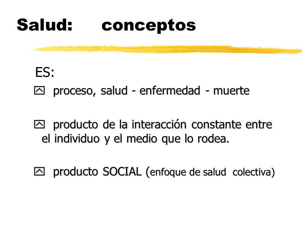Salud: conceptos ES: proceso, salud - enfermedad - muerte proceso, salud - enfermedad - muerte producto de la interacción constante entre el individuo y el medio que lo rodea.