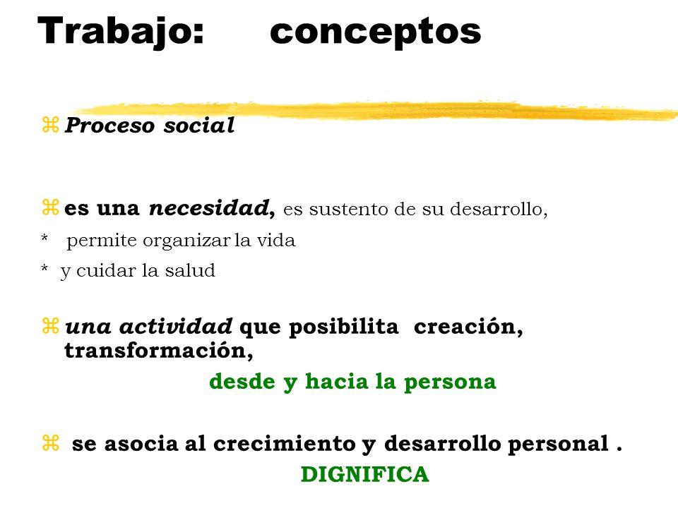 Trabajo: conceptos Proceso social es una necesidad, es sustento de su desarrollo, * permite organizar la vida * y cuidar la salud una actividad que posibilita creación, transformación, desde y hacia la persona se asocia al crecimiento y desarrollo personal.