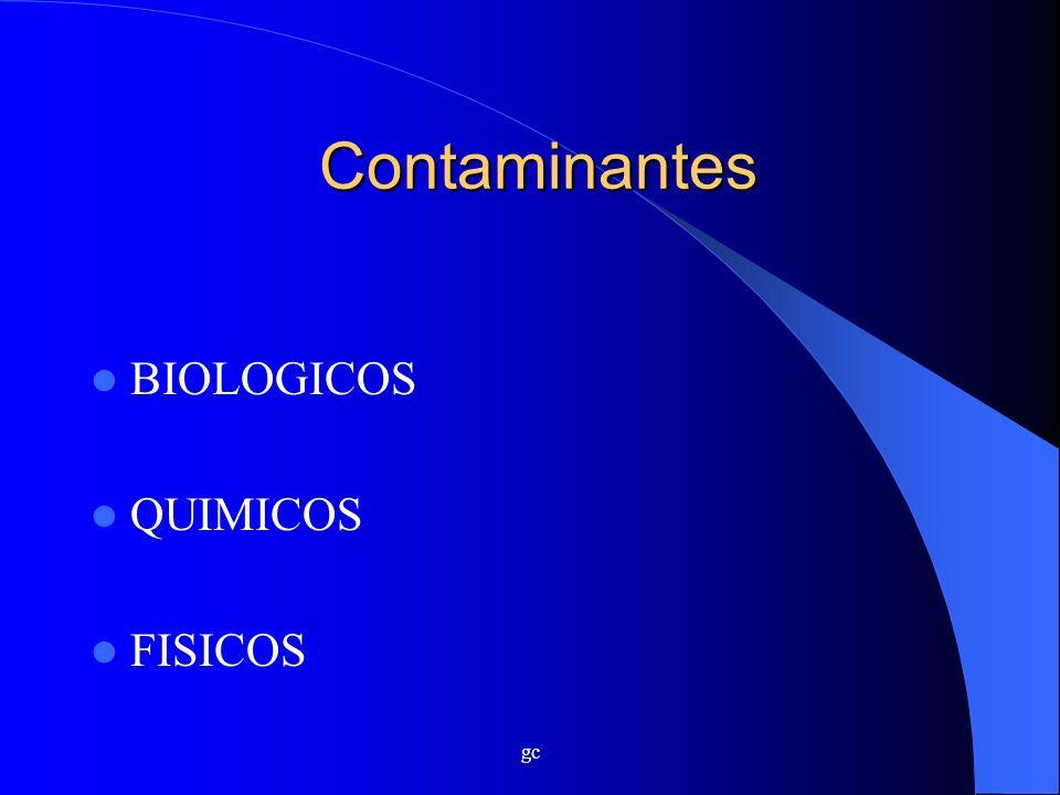 gc Contaminantes Contaminantes BIOLOGICOS QUIMICOS FISICOS