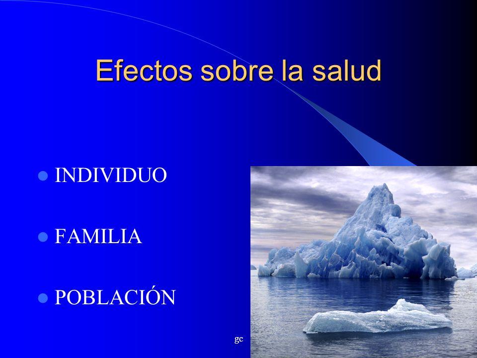 gc Efectos sobre la salud INDIVIDUO FAMILIA POBLACIÓN