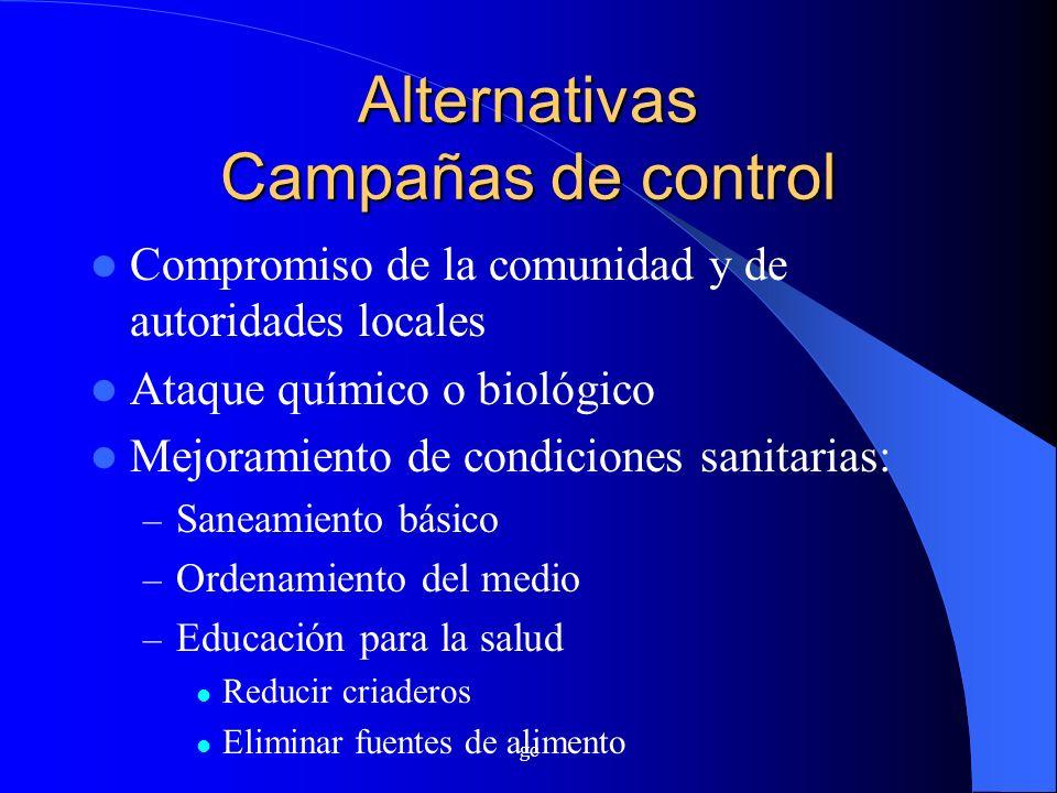 gc Alternativas Campañas de control Compromiso de la comunidad y de autoridades locales Ataque químico o biológico Mejoramiento de condiciones sanitar