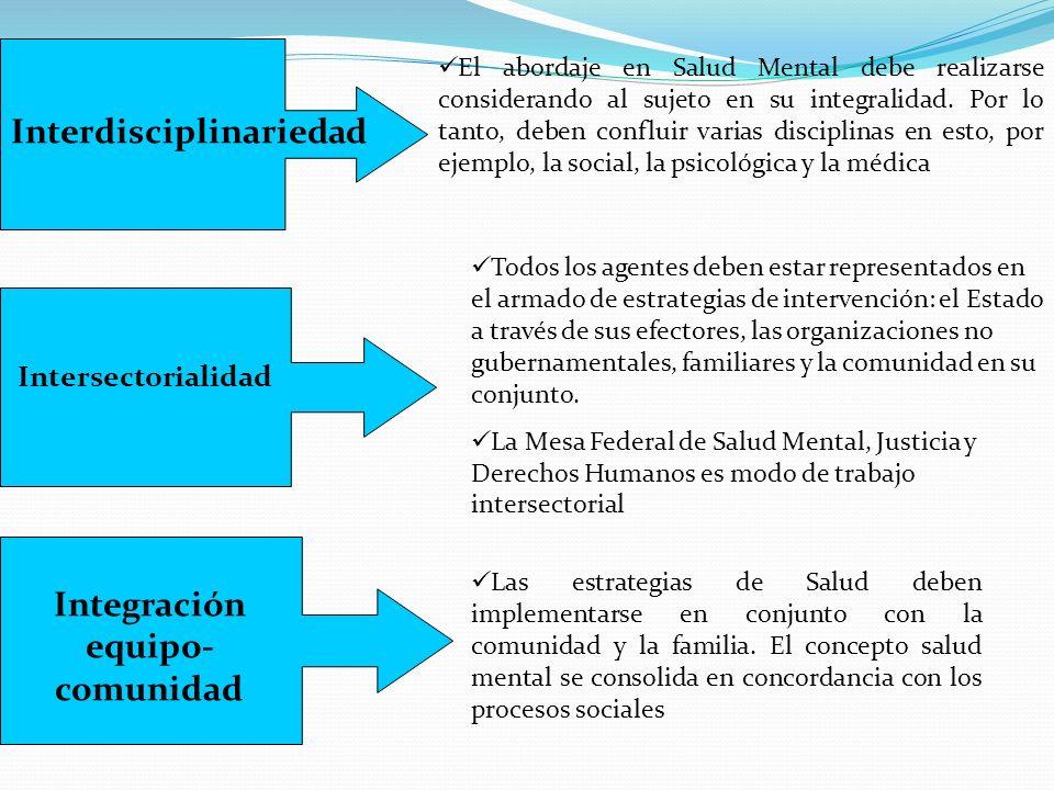 Interdisciplinariedad Intersectorialidad Integración equipo- comunidad El abordaje en Salud Mental debe realizarse considerando al sujeto en su integralidad.