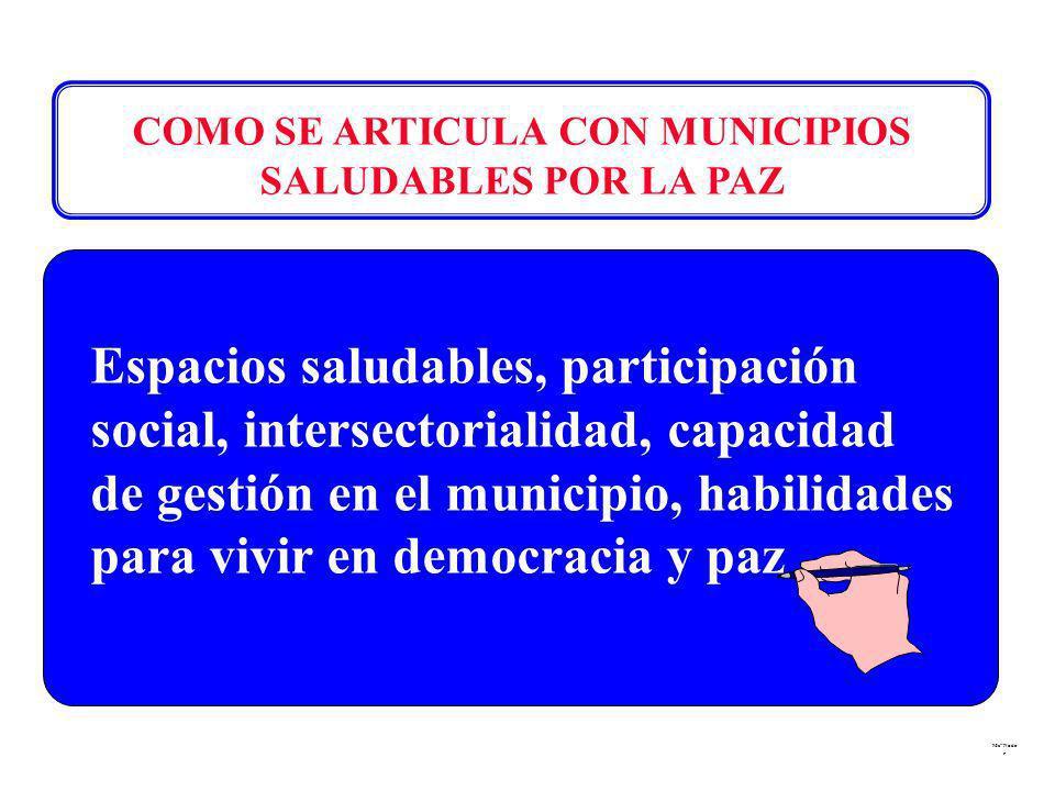 McNade r COMO SE ARTICULA CON MUNICIPIOS SALUDABLES POR LA PAZ Espacios saludables, participación social, intersectorialidad, capacidad de gestión en