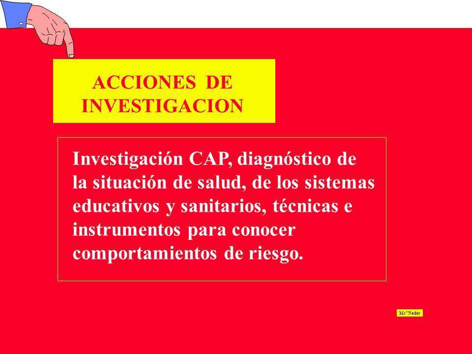 McNader ACCIONES DE INVESTIGACION Investigación CAP, diagnóstico de la situación de salud, de los sistemas educativos y sanitarios, técnicas e instrum