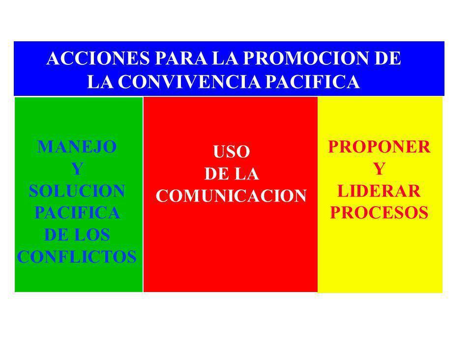 ACCIONES PARA LA PROMOCION DE LA CONVIVENCIA PACIFICA MANEJO Y SOLUCION PACIFICA DE LOS CONFLICTOS USO DE LA COMUNICACION PROPONER Y LIDERAR PROCESOS