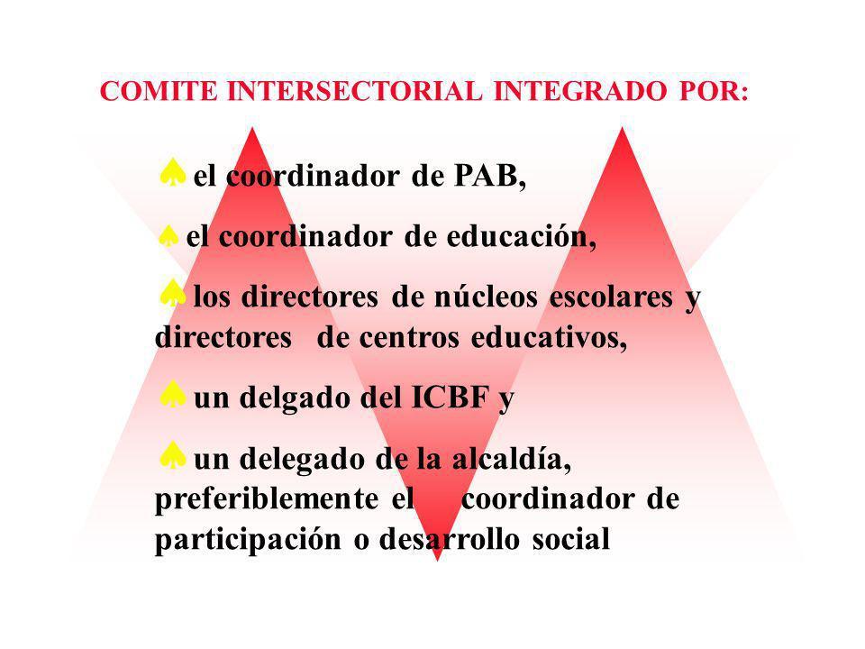 COMITE INTERSECTORIAL INTEGRADO POR: el coordinador de PAB, el coordinador de educación, los directores de núcleos escolares y directores de centros e