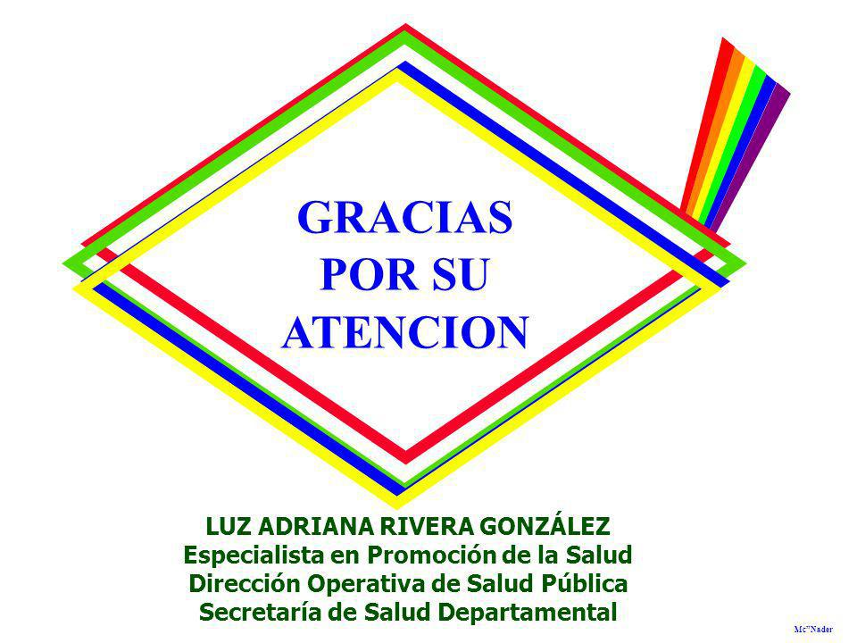 LUZ ADRIANA RIVERA GONZÁLEZ Especialista en Promoción de la Salud Dirección Operativa de Salud Pública Secretaría de Salud Departamental GRACIAS POR S