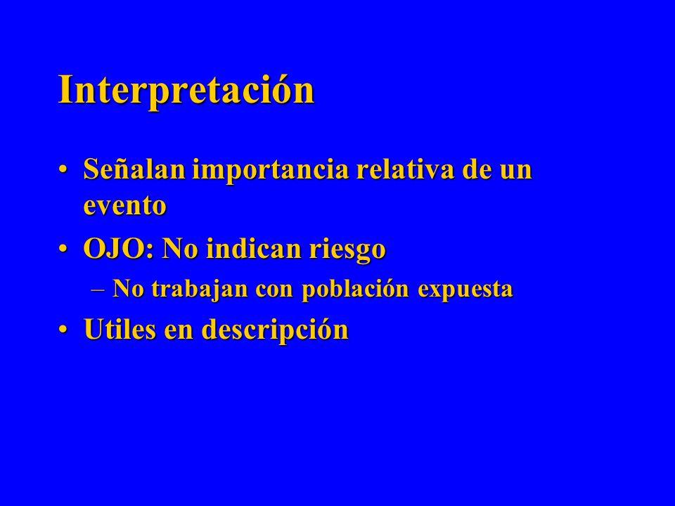 Proporciones Muy utilizadasMuy utilizadas Establecen relación entre 2 eventosEstablecen relación entre 2 eventos –Numerador contenido en y relacionado