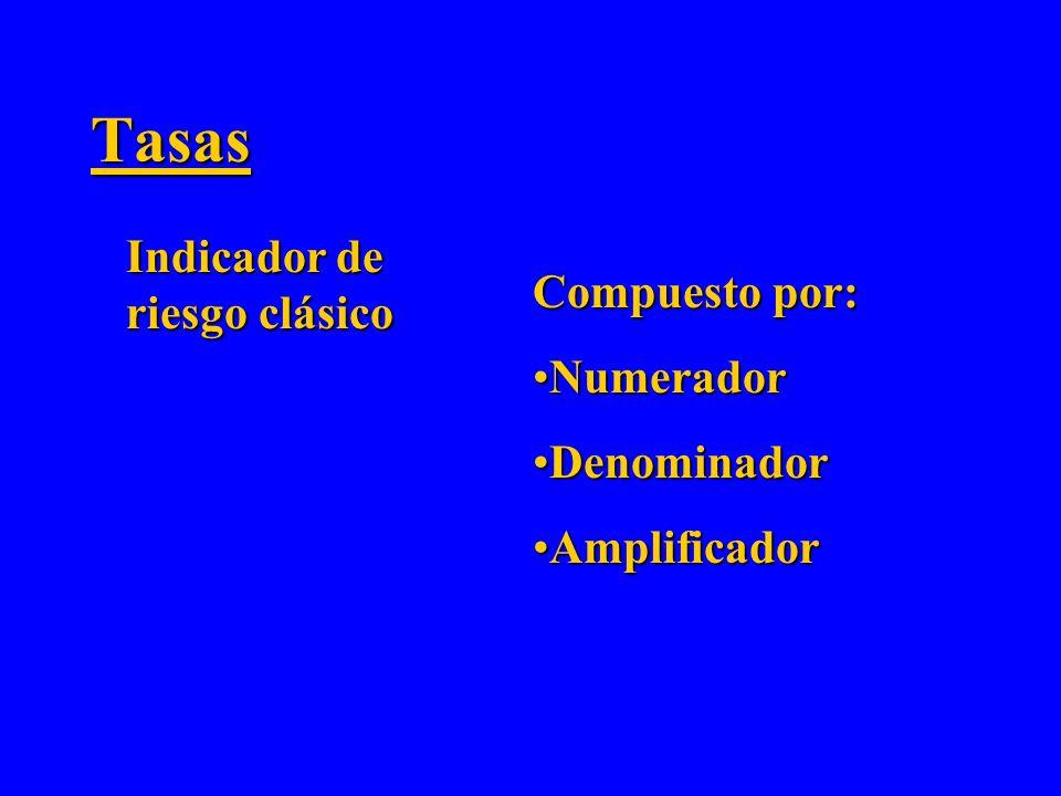 Mortalidad Proporcional en Chile: principales grupos de causas (1998 y 2002)