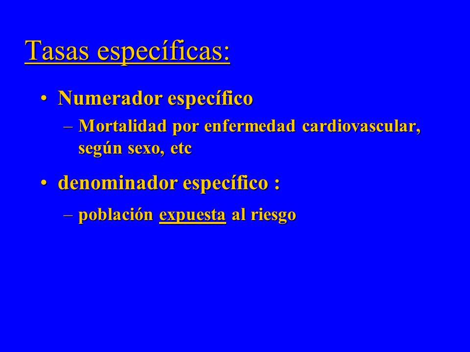 Tasas específicas Estimador de riesgo considerando:Estimador de riesgo considerando: –Atributo poblacional de interés EnfermedadEnfermedad SexoSexo gr