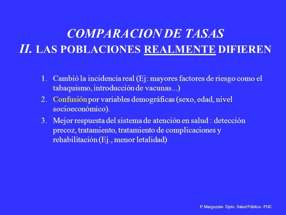 P.Margozzini- Dpto. Salud Pública - PUC COMPARACION DE TASAS... MAS FUENTES DE ERROR 2. DENOMINADOR Estimaciones de población. »Proyecciones INE »Conc