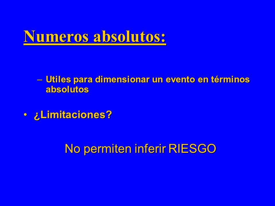 TIPOS DE INDICADORES: NUMEROS ABSOLUTOS PROPORCIONES RAZONES TASAS INDICES Dra. P. Margozzini - PUC