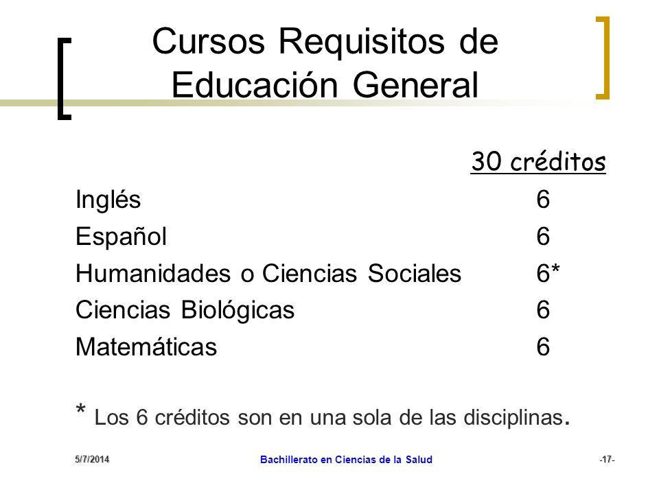 5/7/2014 Bachillerato en Ciencias de la Salud-17- Cursos Requisitos de Educación General 30 créditos Inglés6 Español6 Humanidades o Ciencias Sociales6