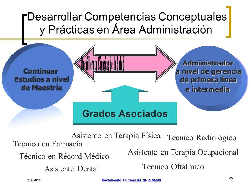 5/7/2014 Bachillerato en Ciencias de la Salud -6- Área de Administración * Pretende lograr en el estudiante el desarrollo integral de competencias profesionales en áreas como planificación, organización, dirección y control de los sistemas de servicios de salud, a nivel de gerencia de primera línea e intermedia.