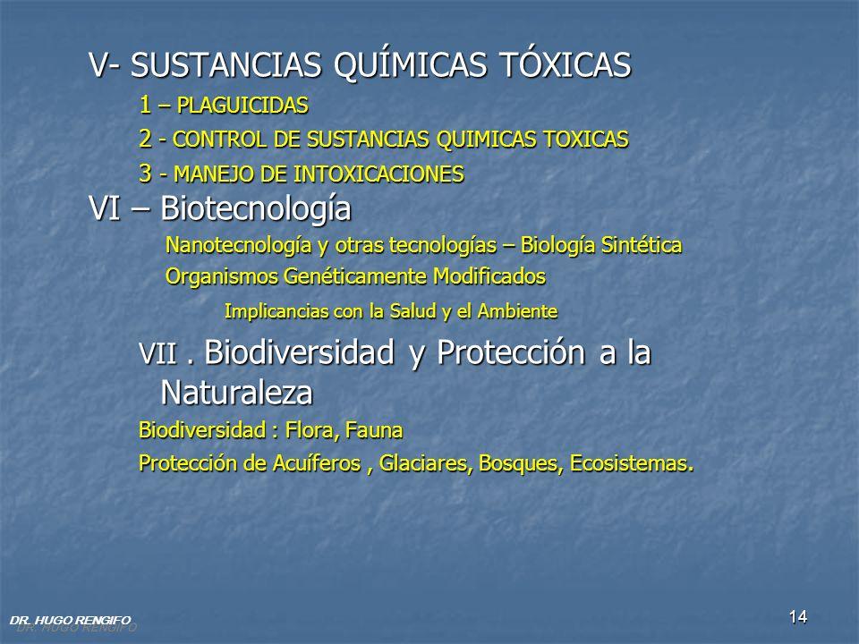14 V- SUSTANCIAS QUÍMICAS TÓXICAS 1 – PLAGUICIDAS 2 - CONTROL DE SUSTANCIAS QUIMICAS TOXICAS 3 - MANEJO DE INTOXICACIONES VI – Biotecnología Nanotecno