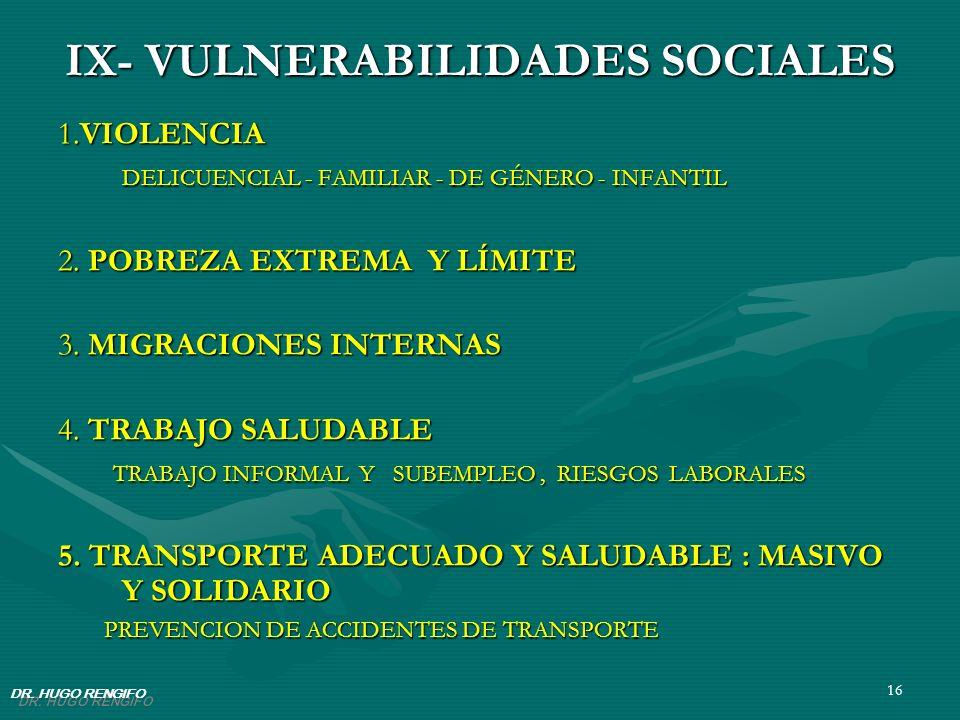 16 IX- VULNERABILIDADES SOCIALES 1.VIOLENCIA DELICUENCIAL - FAMILIAR - DE GÉNERO - INFANTIL 2. POBREZA EXTREMA Y LÍMITE 3. MIGRACIONES INTERNAS 4. TRA