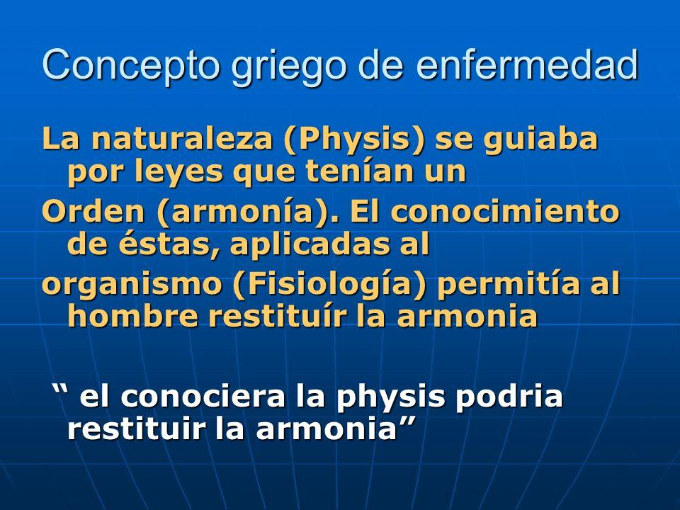 Concepto griego de enfermedad La naturaleza (Physis) se guiaba por leyes que tenían un Orden (armonía).