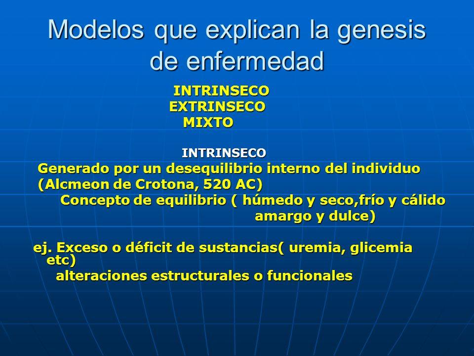 Modelos que explican la genesis de enfermedad INTRINSECO INTRINSECO EXTRINSECO EXTRINSECO MIXTO MIXTO INTRINSECO INTRINSECO Generado por un desequilibrio interno del individuo Generado por un desequilibrio interno del individuo (Alcmeon de Crotona, 520 AC) (Alcmeon de Crotona, 520 AC) Concepto de equilibrio ( húmedo y seco,frío y cálido Concepto de equilibrio ( húmedo y seco,frío y cálido amargo y dulce) amargo y dulce) ej.