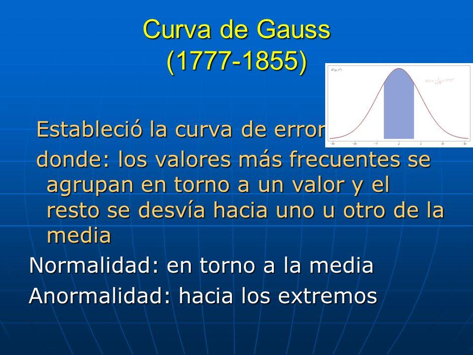 Curva de Gauss (1777-1855) Estableció la curva de errores Estableció la curva de errores donde: los valores más frecuentes se agrupan en torno a un valor y el resto se desvía hacia uno u otro de la media donde: los valores más frecuentes se agrupan en torno a un valor y el resto se desvía hacia uno u otro de la media Normalidad: en torno a la media Anormalidad: hacia los extremos
