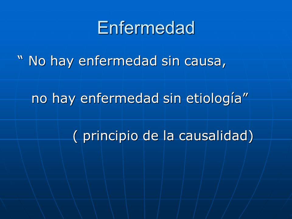 Enfermedad No hay enfermedad sin causa, No hay enfermedad sin causa, no hay enfermedad sin etiología no hay enfermedad sin etiología ( principio de la causalidad) ( principio de la causalidad)