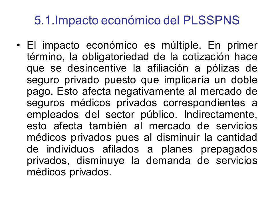 5.1.Impacto económico del PLSSPNS El impacto económico es múltiple. En primer término, la obligatoriedad de la cotización hace que se desincentive la
