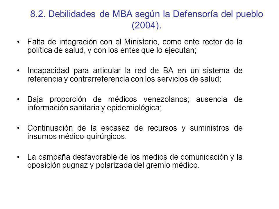 8.2. Debilidades de MBA según la Defensoría del pueblo (2004). Falta de integración con el Ministerio, como ente rector de la política de salud, y con