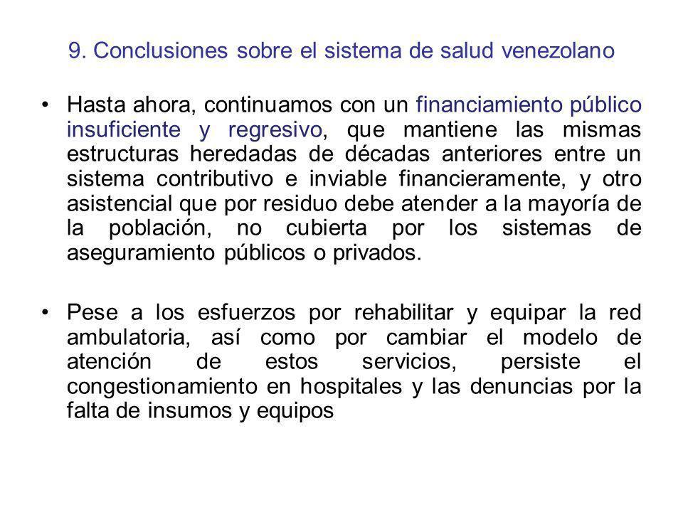 9. Conclusiones sobre el sistema de salud venezolano Hasta ahora, continuamos con un financiamiento público insuficiente y regresivo, que mantiene las