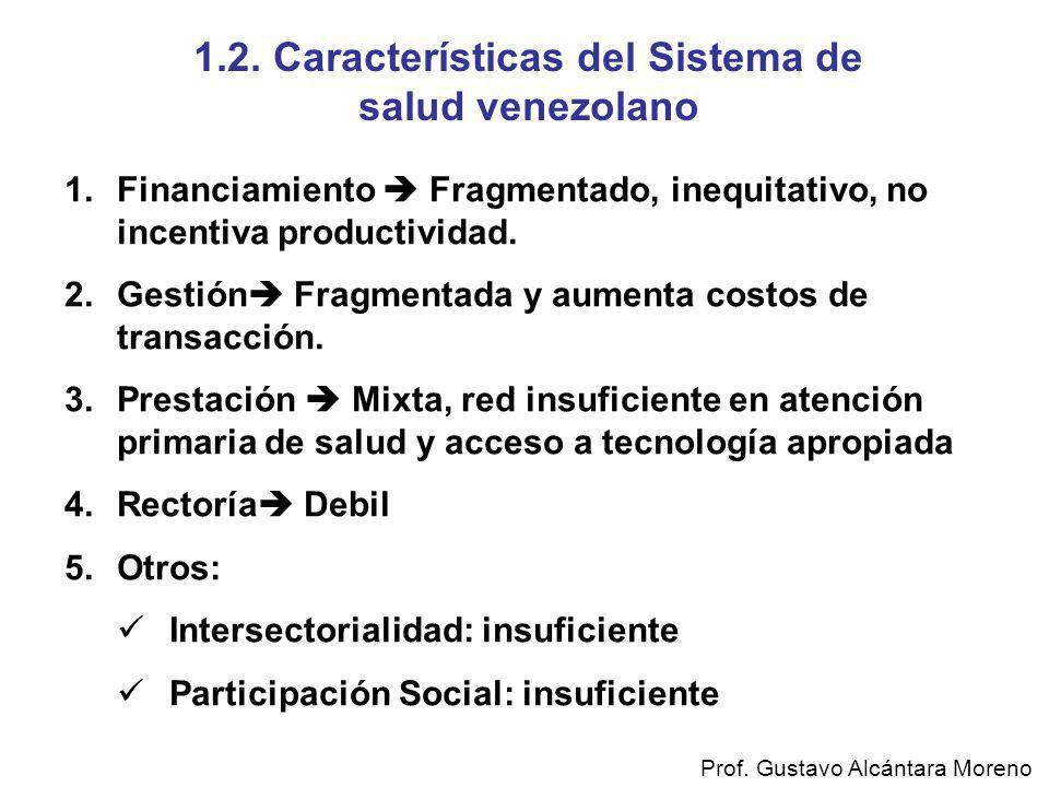 1.2. Características del Sistema de salud venezolano 1.Financiamiento Fragmentado, inequitativo, no incentiva productividad. 2.Gestión Fragmentada y a