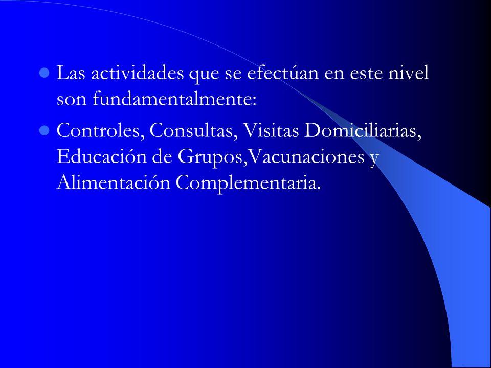 Las actividades que se efectúan en este nivel son fundamentalmente: Controles, Consultas, Visitas Domiciliarias, Educación de Grupos,Vacunaciones y Al