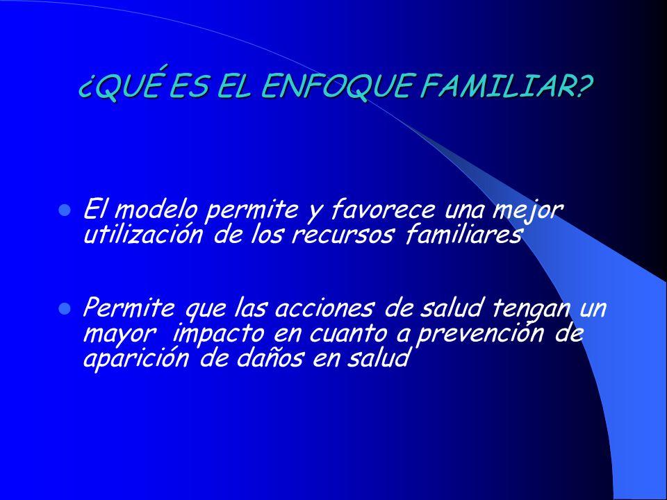 ¿QUÉ ES EL ENFOQUE FAMILIAR? El modelo permite y favorece una mejor utilización de los recursos familiares Permite que las acciones de salud tengan un