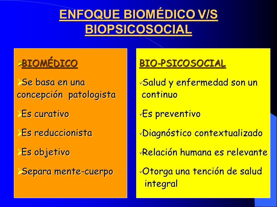 ENFOQUE BIOMÉDICO V/S BIOPSICOSOCIAL BIOMÉDICO BIOMÉDICO Se basa en una Se basa en una concepción patologista Es curativo Es curativo Es reduccionista