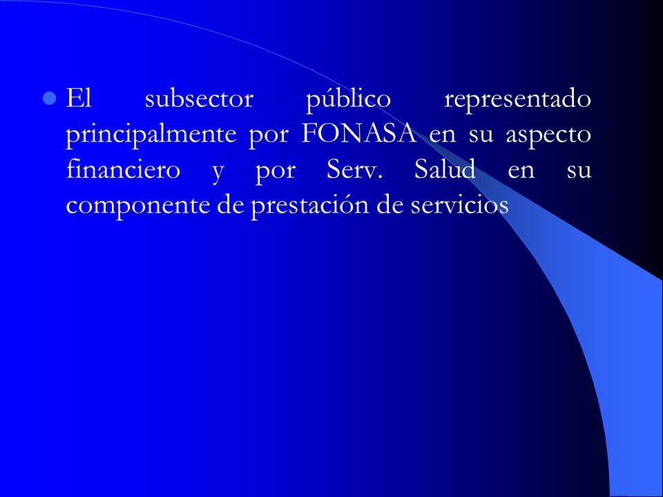 El subsector público representado principalmente por FONASA en su aspecto financiero y por Serv. Salud en su componente de prestación de servicios
