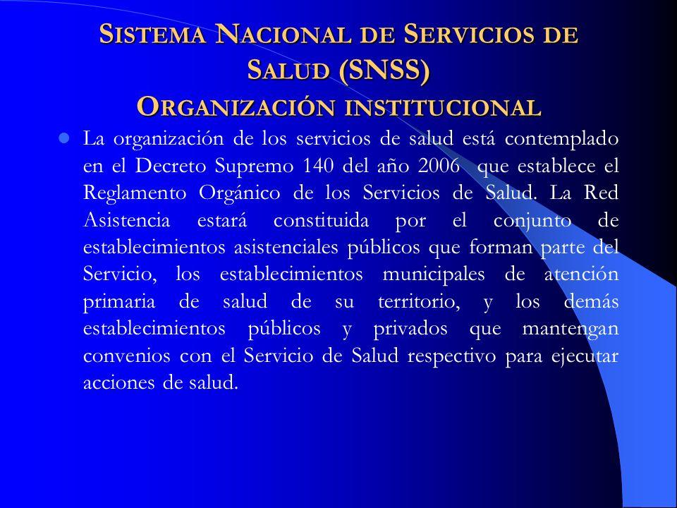 S ISTEMA N ACIONAL DE S ERVICIOS DE S ALUD (SNSS) O RGANIZACIÓN INSTITUCIONAL La organización de los servicios de salud está contemplado en el Decreto