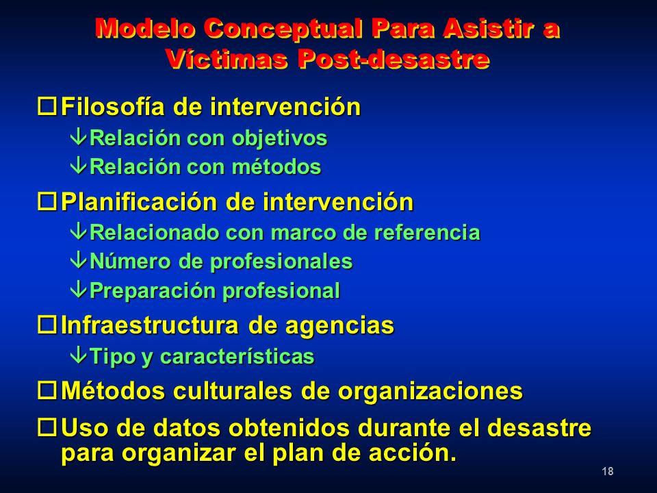 18 Modelo Conceptual Para Asistir a Víctimas Post-desastre oFilosofía de intervención âRelación con objetivos âRelación con métodos oPlanificación de