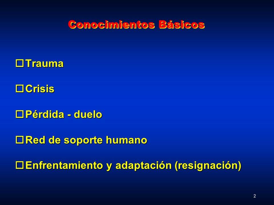 2 Conocimientos Básicos oTrauma oCrisis oPérdida - duelo oRed de soporte humano oEnfrentamiento y adaptación (resignación)
