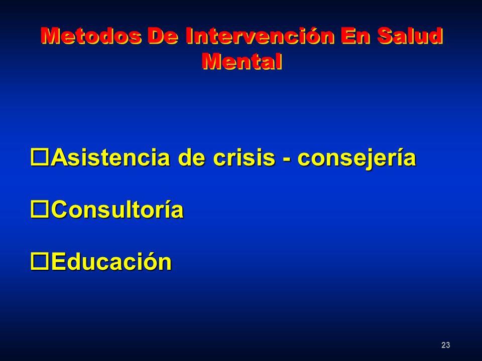 23 Metodos De Intervención En Salud Mental oAsistencia de crisis - consejería oConsultoría oEducación