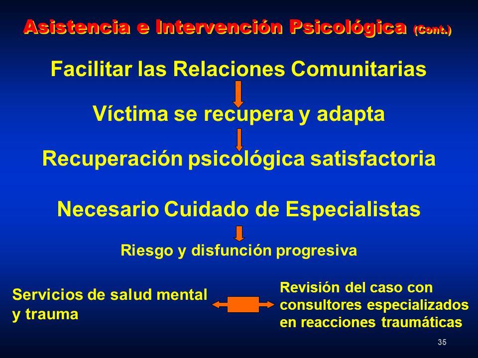 35 Facilitar las Relaciones Comunitarias Víctima se recupera y adapta Recuperación psicológica satisfactoria Necesario Cuidado de Especialistas Riesgo