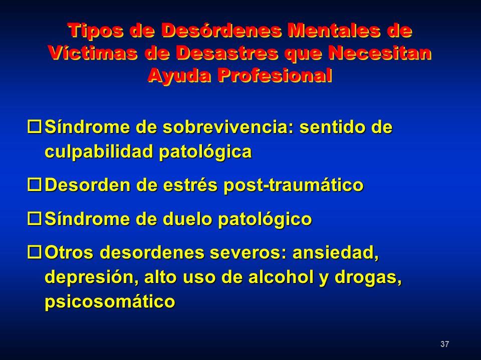 37 Tipos de Desórdenes Mentales de Víctimas de Desastres que Necesitan Ayuda Profesional oSíndrome de sobrevivencia: sentido de culpabilidad patológic