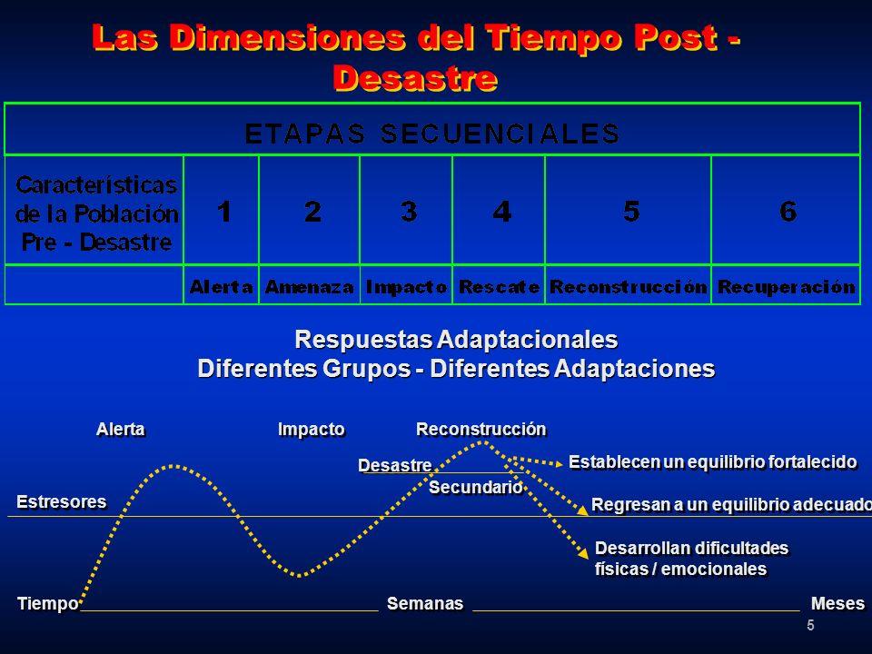 5 Respuestas Adaptacionales Diferentes Grupos - Diferentes Adaptaciones Respuestas Adaptacionales Diferentes Grupos - Diferentes Adaptaciones Alerta I